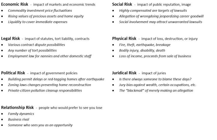 list-of-risks